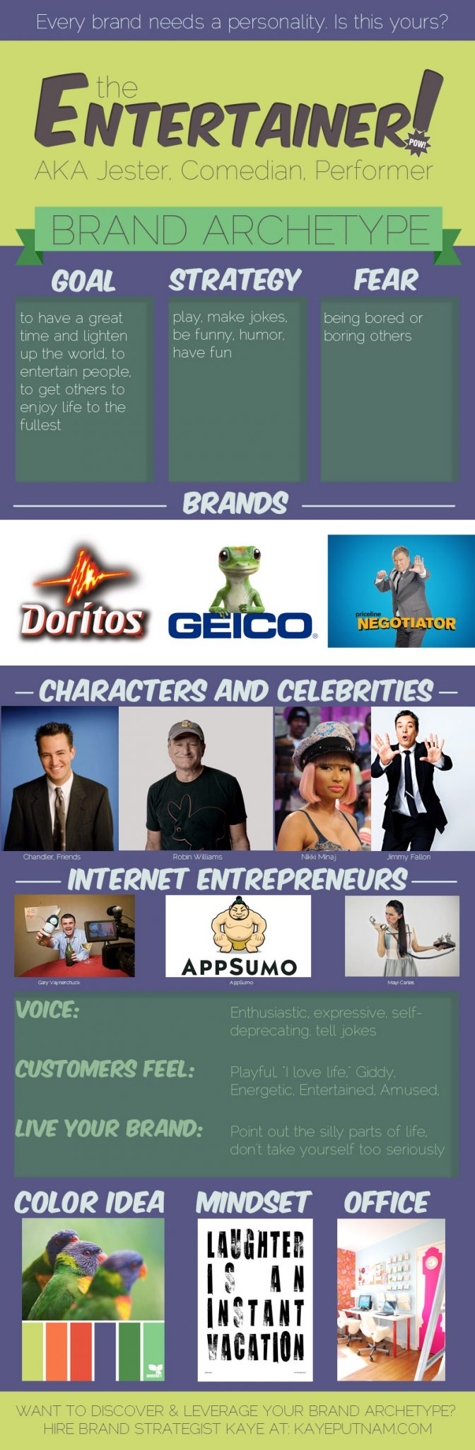 Entertainer Brand Archetype Infographic