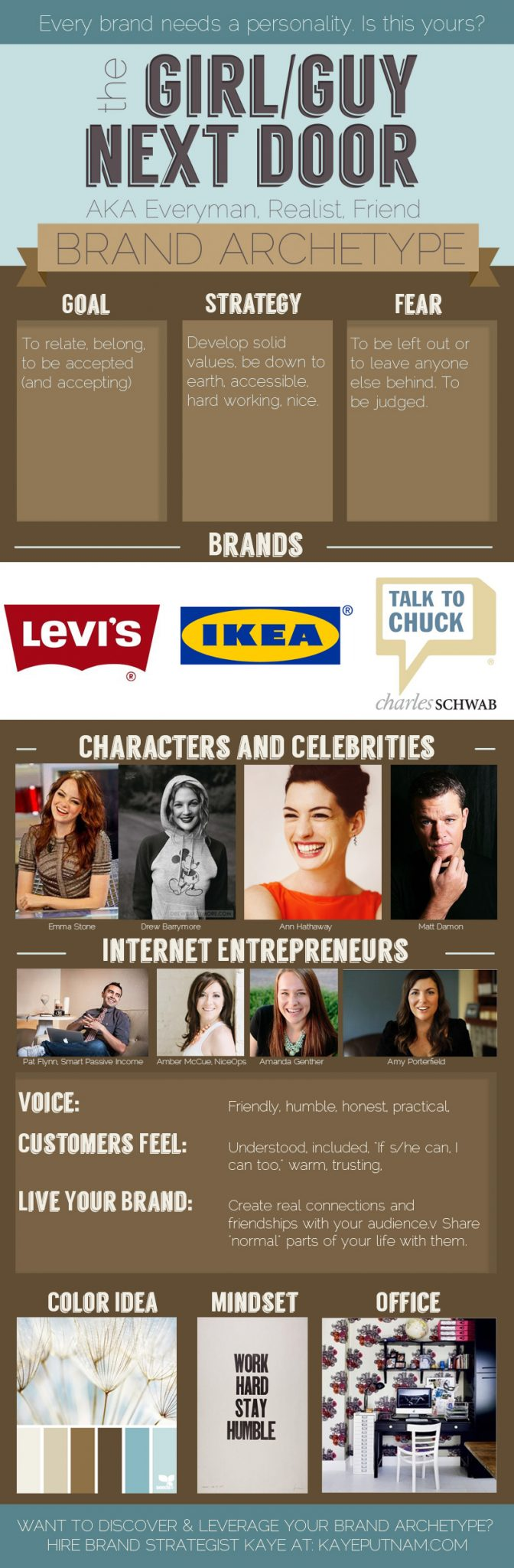 Girl/Guy Next Door Brand Archetype Infographic
