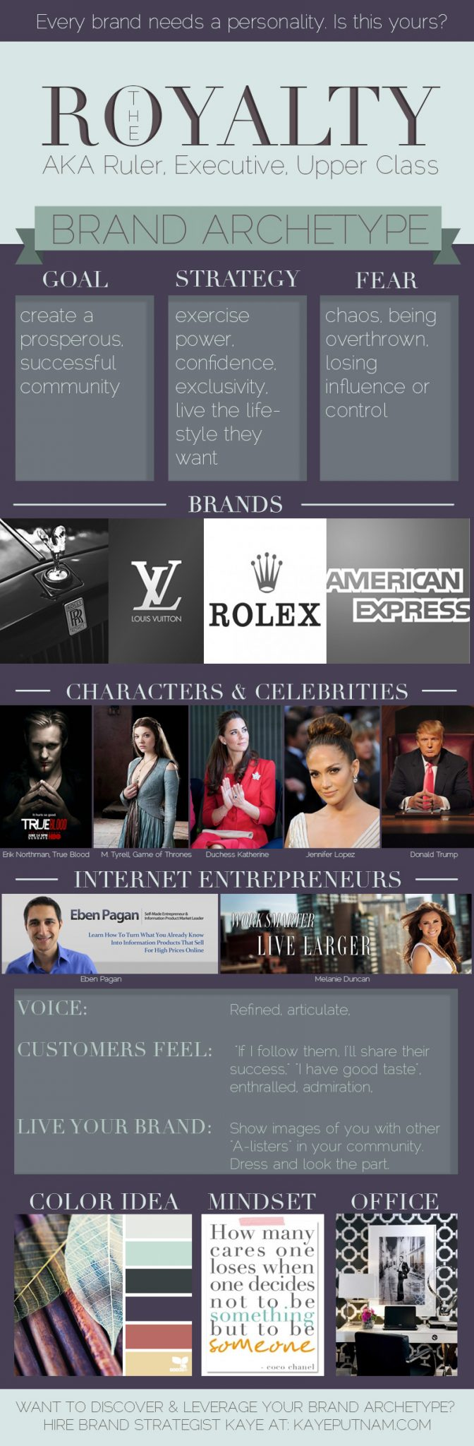 Royalty Brand Archetype Infographic